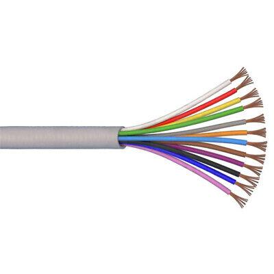 gaine electrique diametre