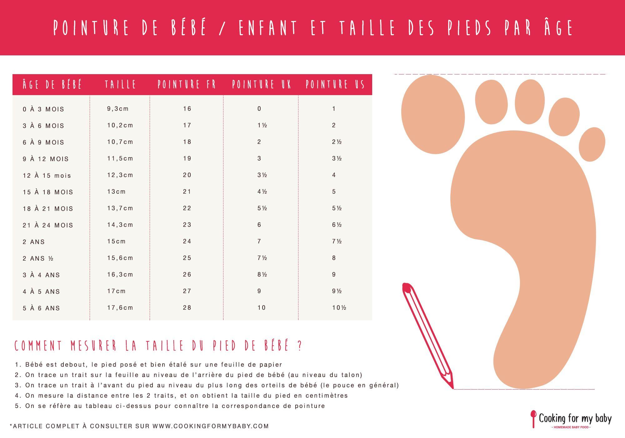 taille pied bébé
