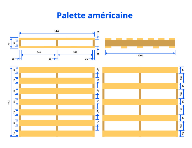 format palette europe